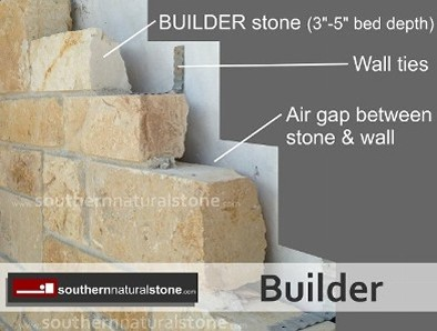Builder Stone application, how to install builder stone