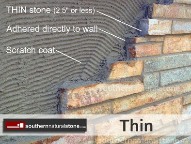 Thin Stone Veneer application, how to install stone